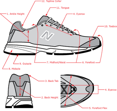 Running Shoe Structure Oasis