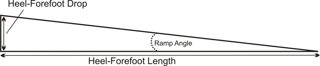 Whats M Shoe Size Mean