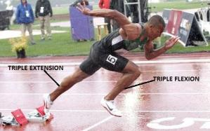 sprinter running form