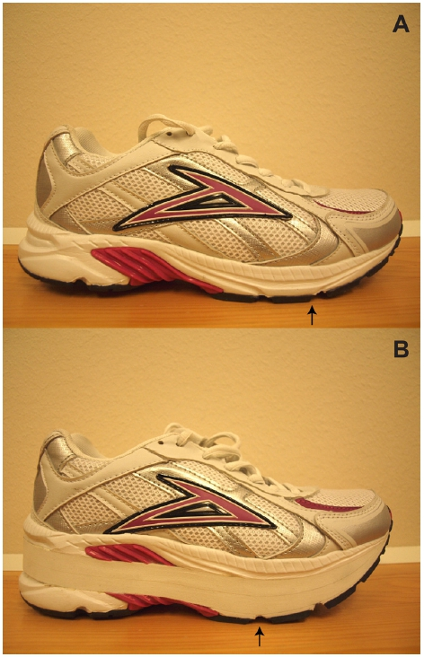 Unmodified Shoe (top) and Rocker-Sole Shoe (bottom). via Gait & Posture