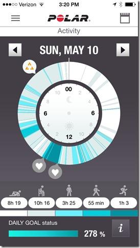 Polar Flow App Daily Activity